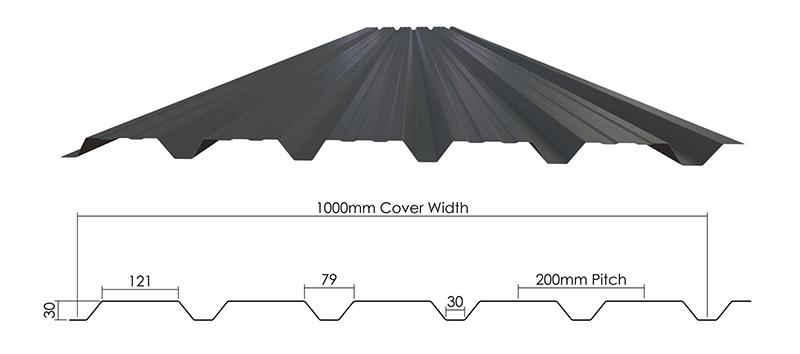 rc30 metal sheet