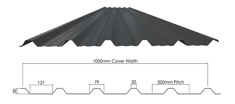 UK Roof Cladding